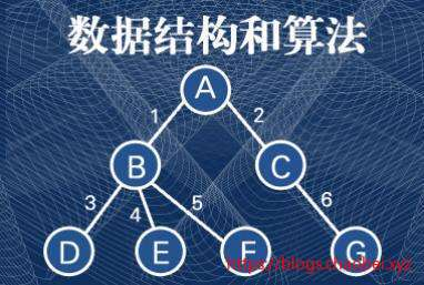 数据结构 4 时间复杂度、B-树 B+树 具体应用与理解